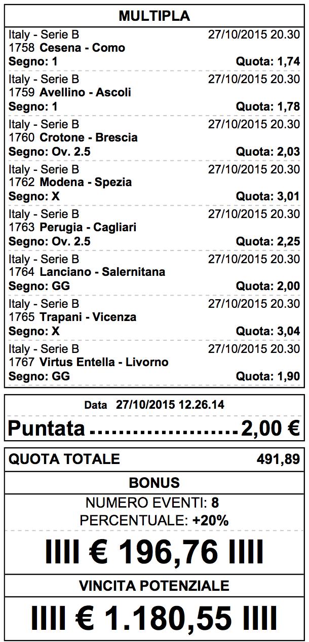 Pronostici Serie B 27 Ottobre La Bomba Per Vincere 1180 Euro